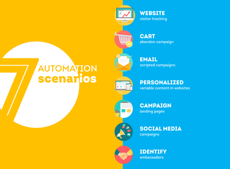 Some thoughts on marketing automation