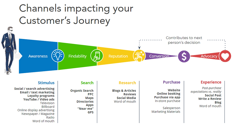 thumbnail_Customer Journey.png