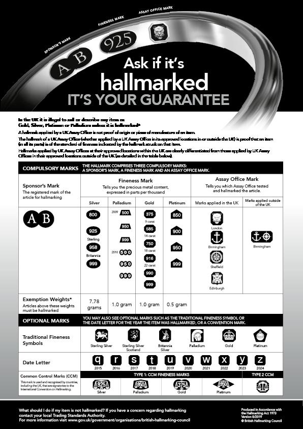 hallmarking dealers notice.png