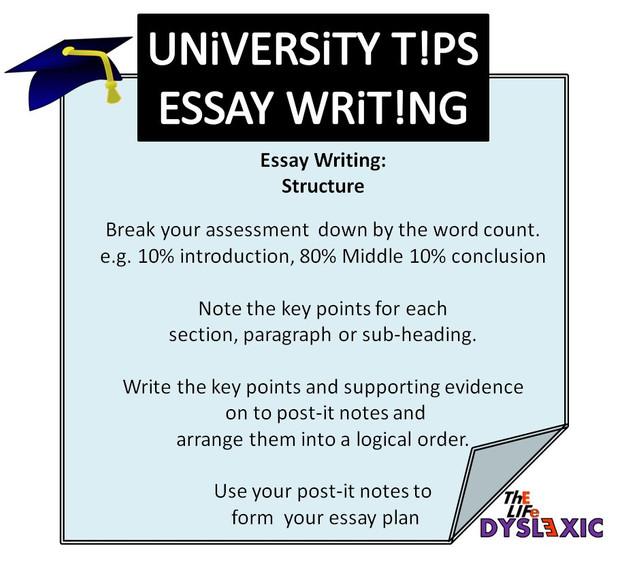 Resources for Dissertators