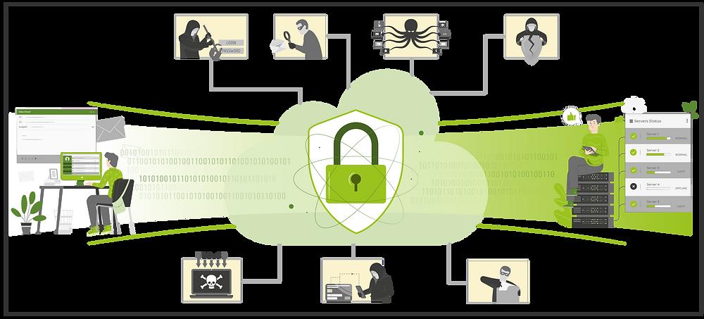 Principe fonctionnement VPN