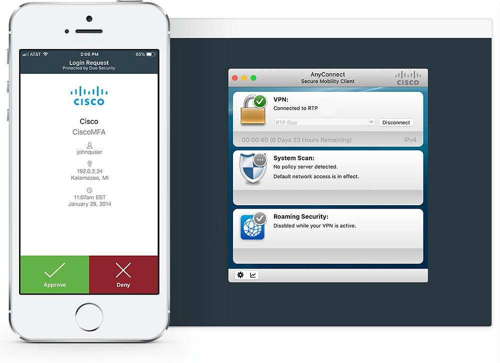Cisco MFA Connexion VPN