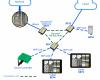 Secured-IoT-Gateways.png