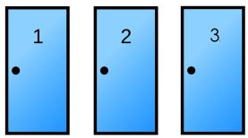 The Paradox of Monty Hall