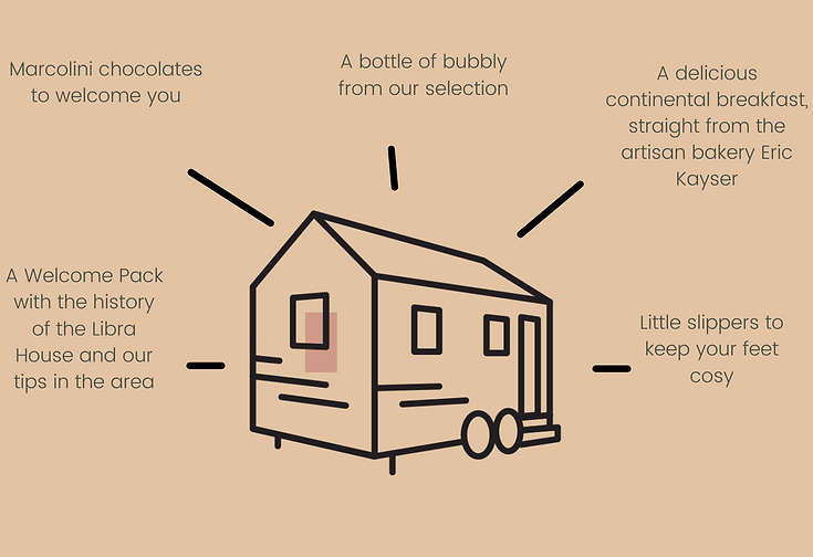 List of what's involved when staying at Cocoon