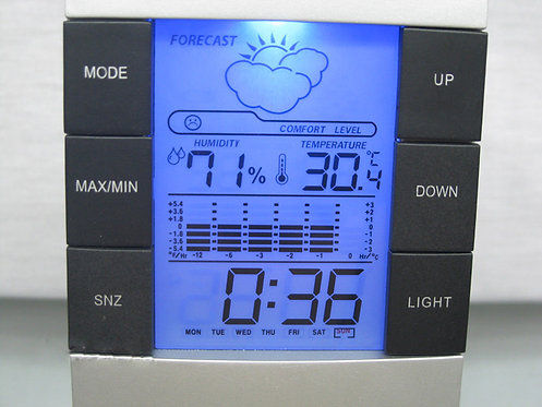 All in one weather station