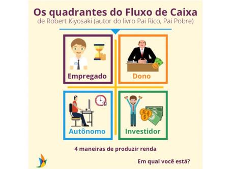 Você já ouviu falar dos quadrantes do Fluxo de Caixa?