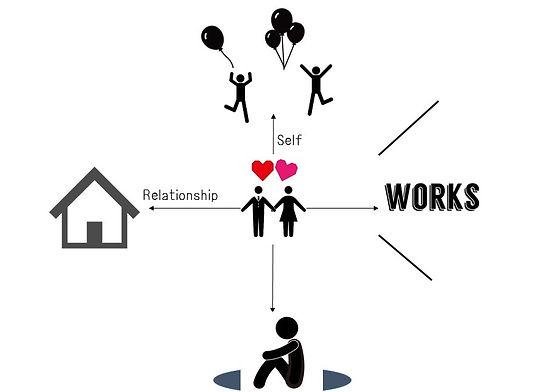 家族(ステップファミリー含む)やパートナー、仕事、夢、闇、それぞれ密接な関係があります
