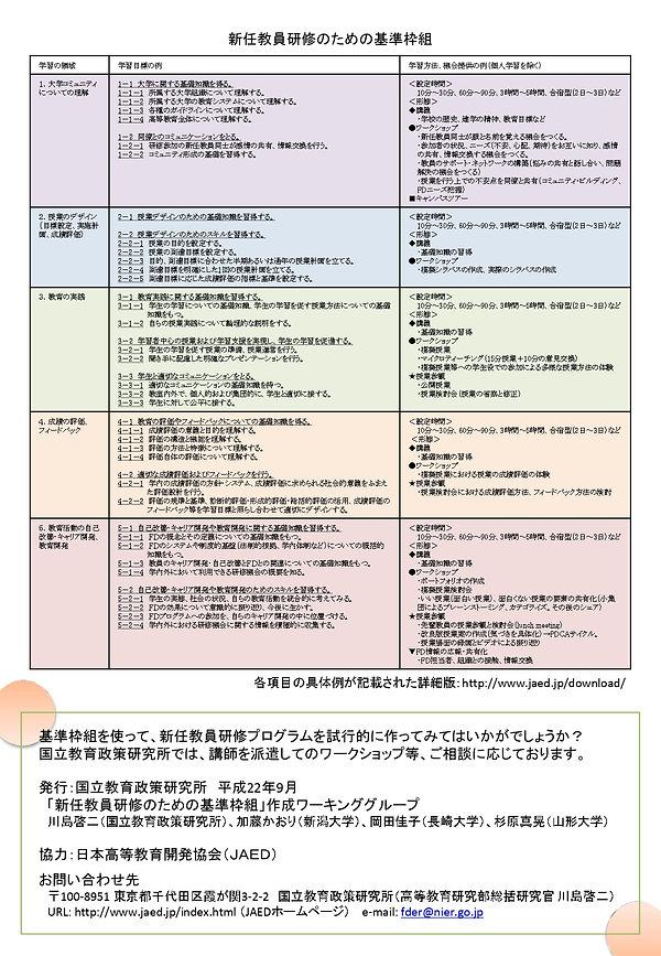新任教員研修枠組み_page-0004.jpg