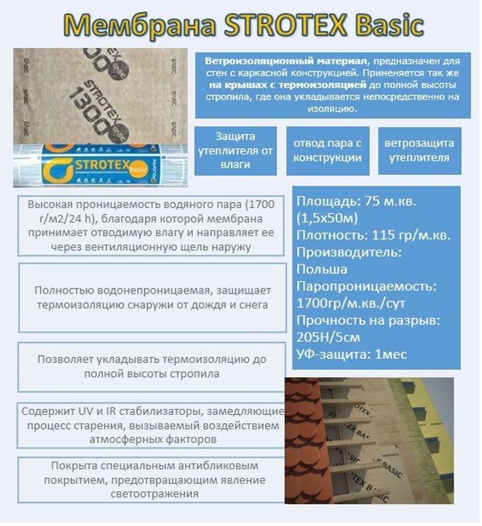 Мембрана Strotex.jpg