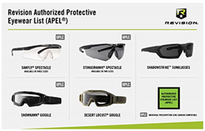 Butler Defence Solutions are proud to represent Revision eyewear in Ireland