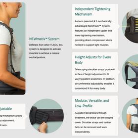 Aspen Active Postural TLSO Description- Durable Medical Equipment