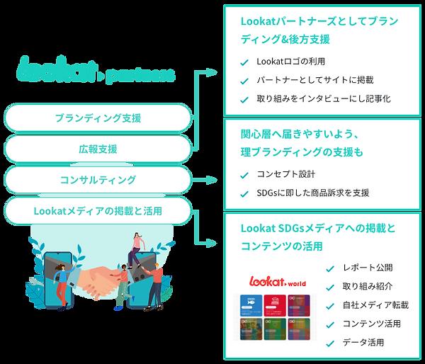 partners_diagram.png