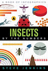 Insects by the Numbers.jpg