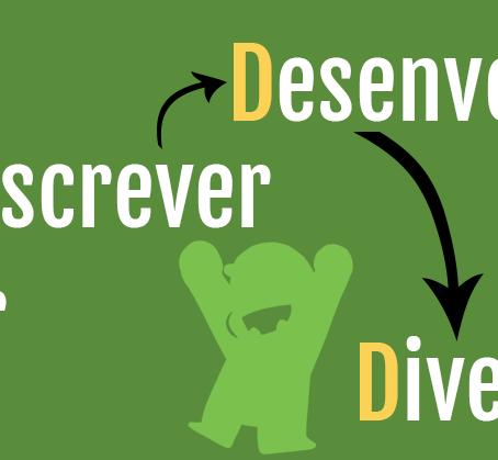 As 6 etapas para Desenvolver uma Gamificação