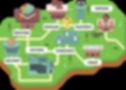 Mapa da Gamificação