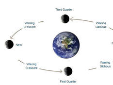 moon_phases_06.jpg