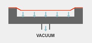 Vacuum Forming Process Profile Plastics