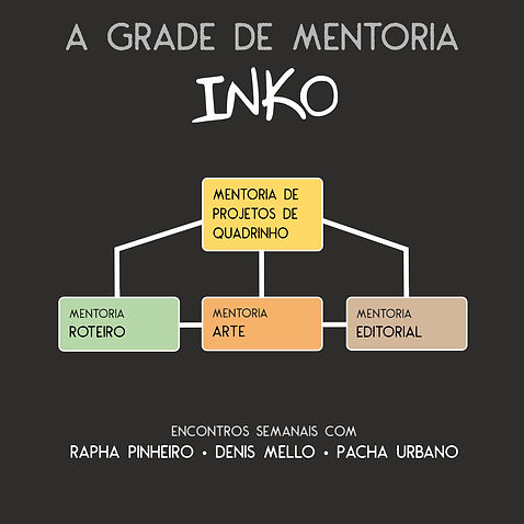 Grade de Mentoria do Inko.jpg
