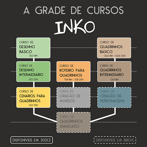 Grade Curricular do Inko.jpg.png