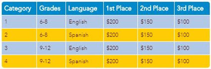 THHI Essay Contest Categories jpg.JPG