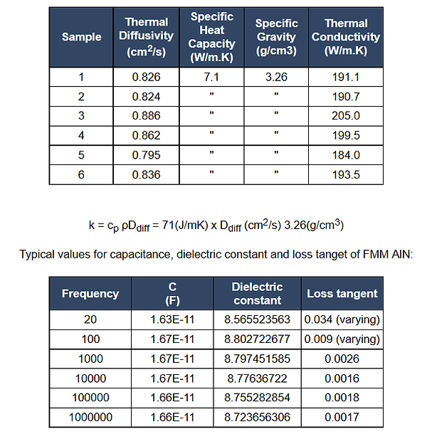 aluminumnitride.png