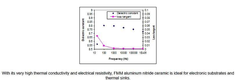 aluminumnitride2.png