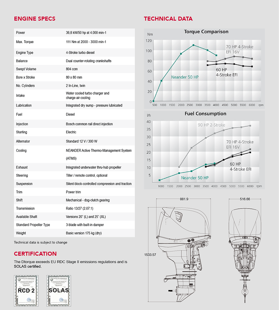 D-Torque_diesel outboard DATA.png