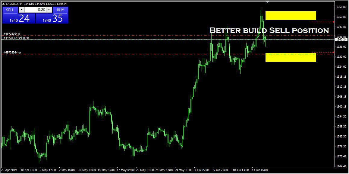 inrex indicator 5
