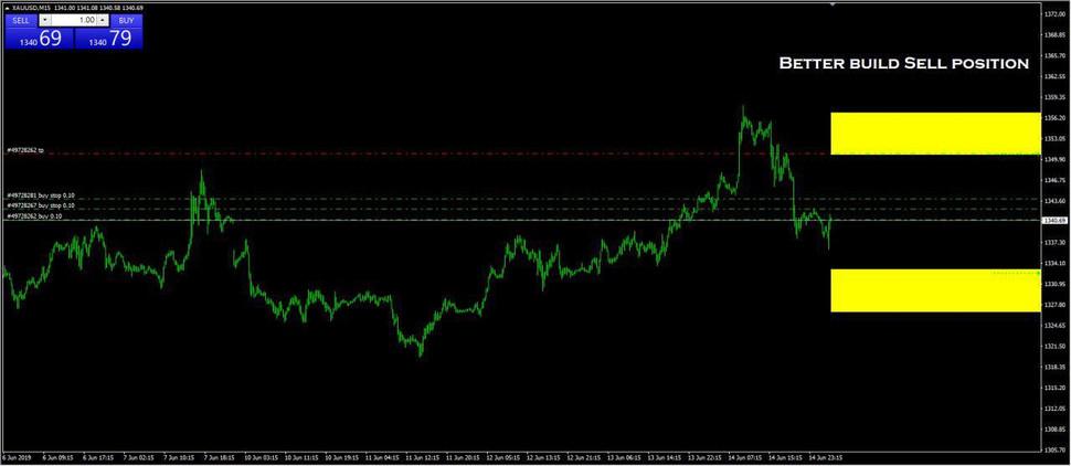 inrex indicator 2