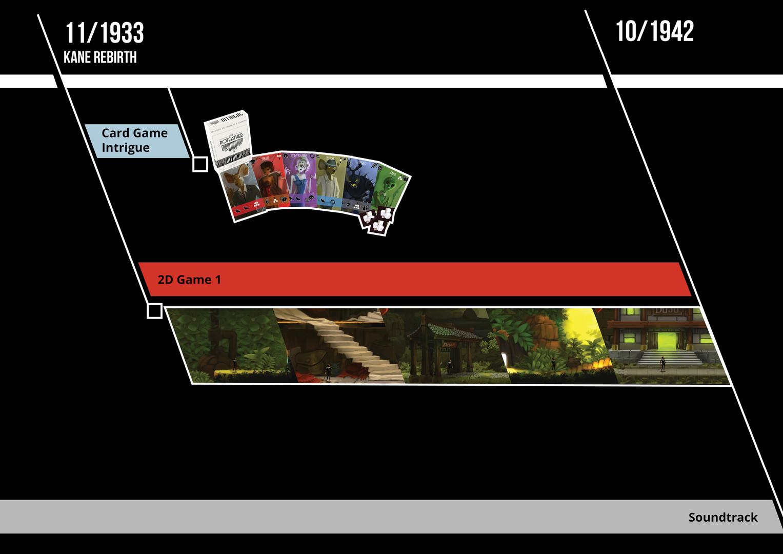 Timeline4.jpg