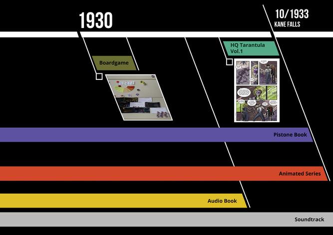 Timeline3.jpg