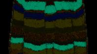 kopi av DAWN X DARE Mars multi stripe grønn