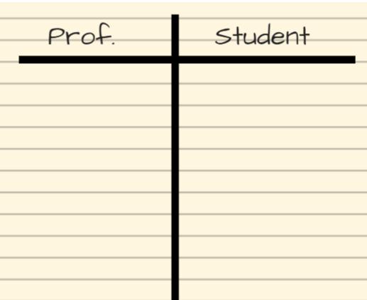 Tabela com duas colunas