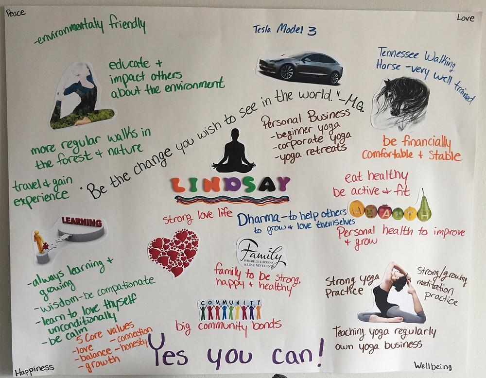 Lindsay's Vision Board
