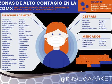 ZONAS DE ALTO CONTAGIO EN LA CDMX