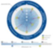 grafik_profile_sales_checkpoint_web.jpg