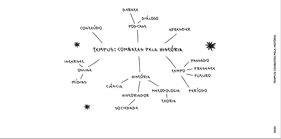 ideias e conceitos.PNG