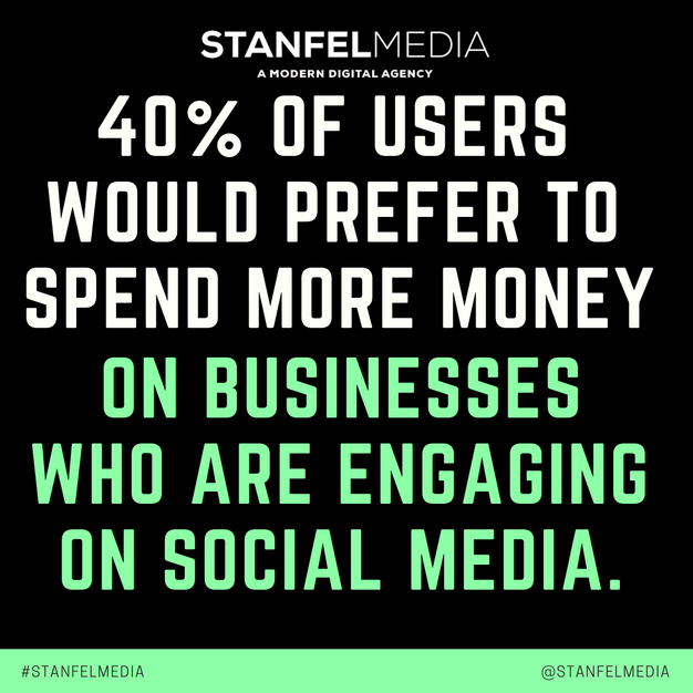40% OF USERS WOULD PREFER TO SPEND MORE