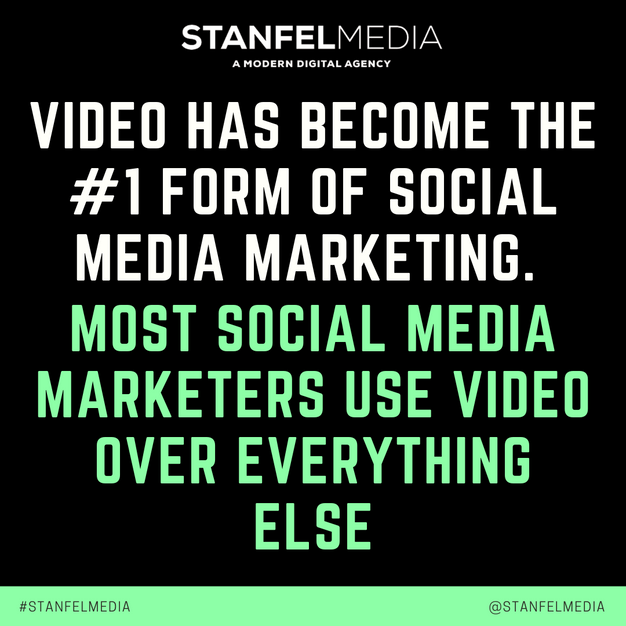 VIDEO HAS BECOME THE #1 FORM OF SOCIAL M