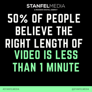 50% of people believe the right length o