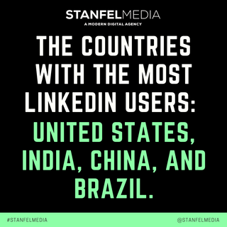 THE COUNTRIES WITH THE MOST LINKEDIN USE