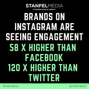 Top brands on Instagram are seeing an en