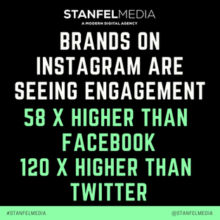 Top brands on Instagram are seeing an en