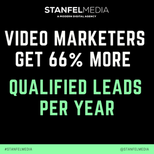 VIDEO MARKERS GET 66% MORE .png