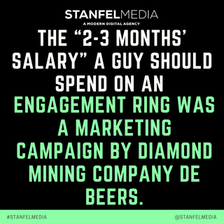 """THE """"2-3 MONTHS' SALARY"""" A GUY SHOULD SP"""