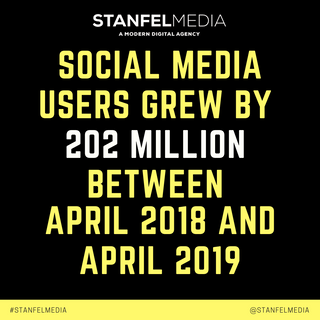 Social_media_users_grew_by _(1).png