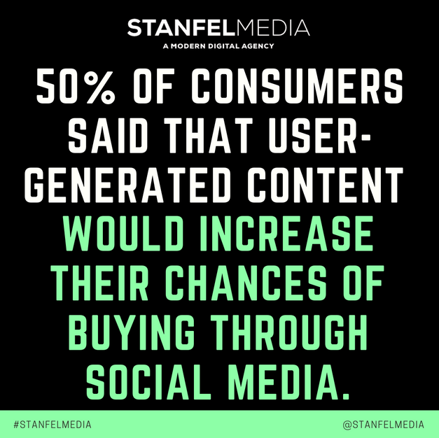 50% OF CONSUMERS SAID THAT USER-GENERATE