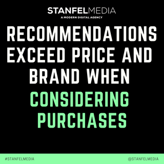 RECOMMENDATIONS EXCEED PRICE AND BRAND W