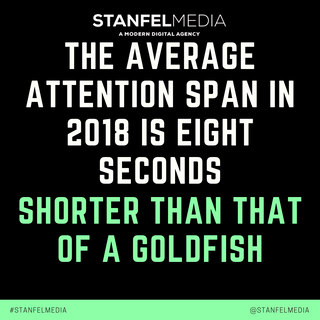 The average attention span in 2018 is ei